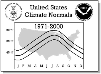graphic of general non-sepcific climate normals chart